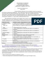 immunization requirements august 20121