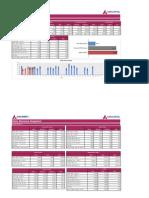 Revenue Snapshot.pdf
