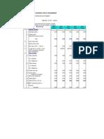 Cma Report Format