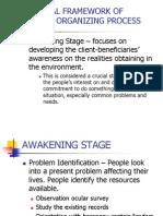 Operational Framework of Community Organizing Process