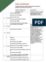 APLICACAO LUBRIFICANTES_TDAS MARCAS.doc