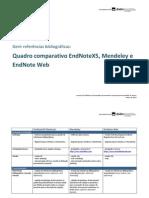 Quadro Comparativo EndNoteX5, Mendeley
