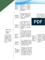 Esquema de Fundamentos de la inteligencia artificial.docx