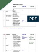 Ethics Chart v1