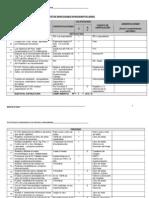 Auto Evaluacion IIH Abril 07