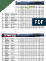 Results Men Enduro RivaDelGarda2013