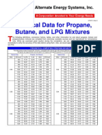 Prop Data PDF