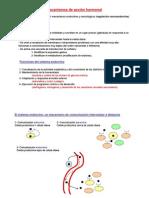 hormonas2010-1280802057-phpapp01