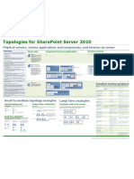 Topologies_SharePointServer2010