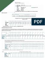 Dioxins 2245 W. Pershing Rd