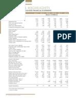Financial Highlights.pdf