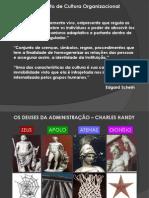 Deuses da Administracão - Charles Handy