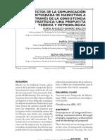 EFECTOS DE LA COMUNICACIÓN INTEGRADA DE MARKETING A TRAVÉS DE LA CONSISTENCIA ESTRATÉGICA