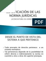 CLASIFICACIÓN DE LAS NORMA JURÍDICAS