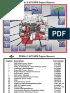 mp series manual