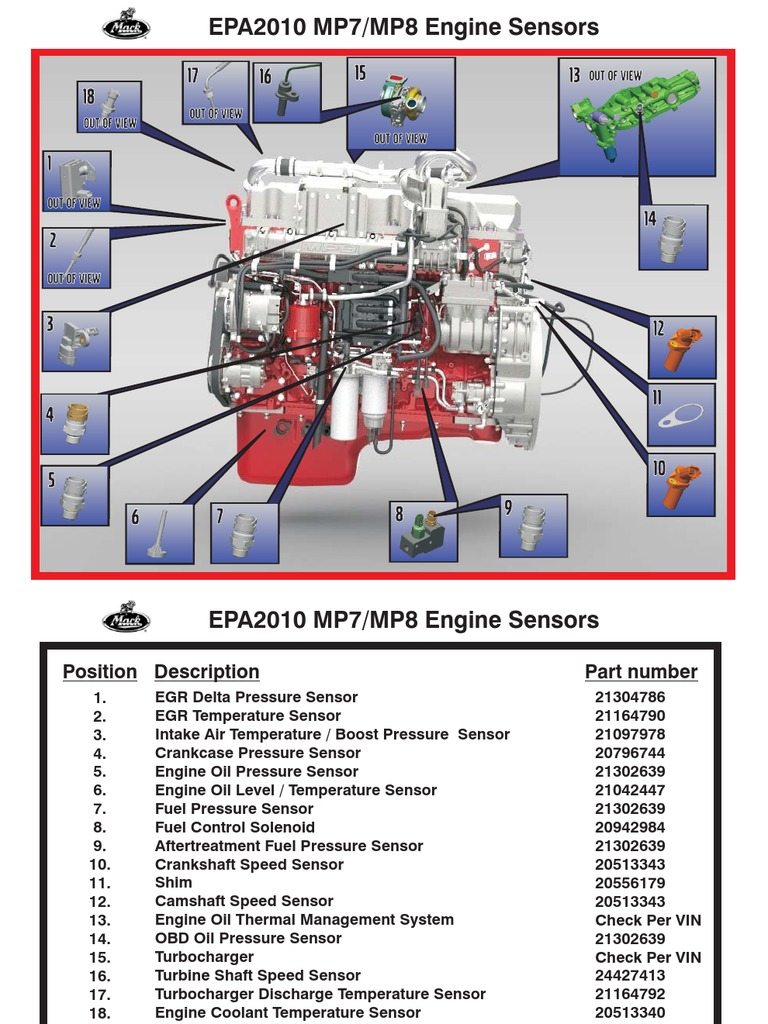 Mack MP7-MP8 Sensors 2010 on mack pump diagram, mack hvac diagram, mack relay diagram, mack fuse diagram, mack suspension, mack motor diagram, mack transmission diagram, mack steering diagram, mack rear end diagram, mack engine diagram, mack fuel system diagram, mack parts diagram,