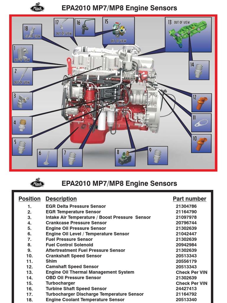 Mack MP7-MP8 Sensors 2010 on