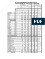 Budget Estimates 2012-13 GBSS No-1 Naz No-2