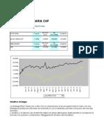 Strategia Azionaria Chf