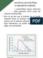 Alteraciones de la curva de flujo-volumen espiratorio máximo (1).pptx