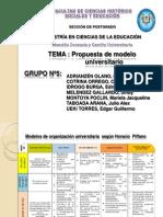 Modelo Univer de Mercado