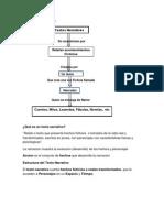 Guia Textos Narrativos.docx