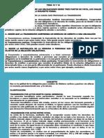 Presentacion Tema 15 y 16