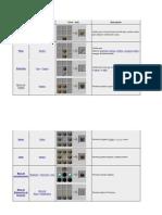 Recetas Básicas de minecraft.docx