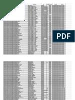 Daftar Sk Tpp 2013 Dana Dekon - Web