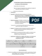 Resumen II Prueba Redes y Servicios de Telecomunicaciones
