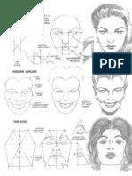Anatomia Construcion de La Cabeza 4