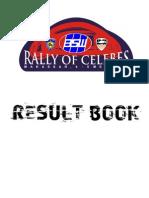 Result Rally of Celebes 2013, Kejurnas Rally rd 1 (4-5 Mei, Sulsel)