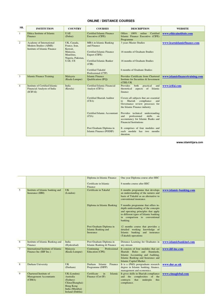 Islamic Banking Courses