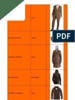Kapitel 13 Kleidung