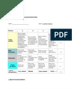 Rubrikkvurdering for Livssynshumanismen