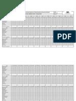 GFT-FO-005 Lista de Chequeo y Detección de Riesgos de Tecnovigilancia en Salas de Cirugia