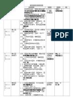 Rancangan Tahunan Bahasa Cina Tahun 3 -2012