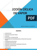 Inyección cíclica de vapor