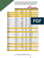 Timetable 2013
