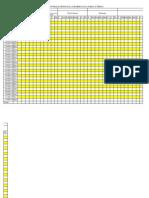 Planilha de Controle Prod., Sob. e Perda. (Modelo) - Otimizado