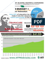 Nebraska Infograph