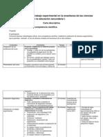 carta descriptiva Curso Trabajo experimental Física