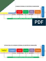 MODELO INTEGRAL DE UN SGI.pptx