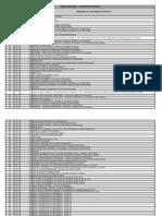 Tabela Auxiliar I - Natureza Da Receita 2 0
