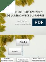 LO QUE LOS HIJOS APRENDEN DE LA RELACIÓN CON SUS PADRES - diapositivas conferencia Angela