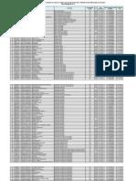 2071_pertek Pensiun Gol Ivc Ke Atas Per Desember 2012