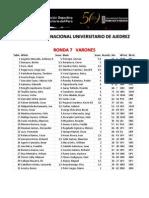 Ronda 7 - CAMPEONATO NACIONAL UNIVERSITARIO DE AJEDREZ