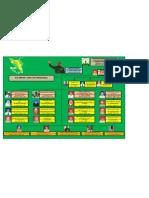 Bagan Organisasi Distan 2012-2013