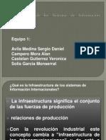 Infraestructura de los Sistemas de Información Internacionales