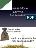 Business Model Canvas Building Blocks Complete